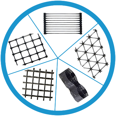 There are five pictures about geogrid and geocell. The first is uniaxial geogrid, the second is biaxial geogrid, the third is triaxial geogrid, the fourth is fiberglass geogrid and the fifth is black perforated geocell.